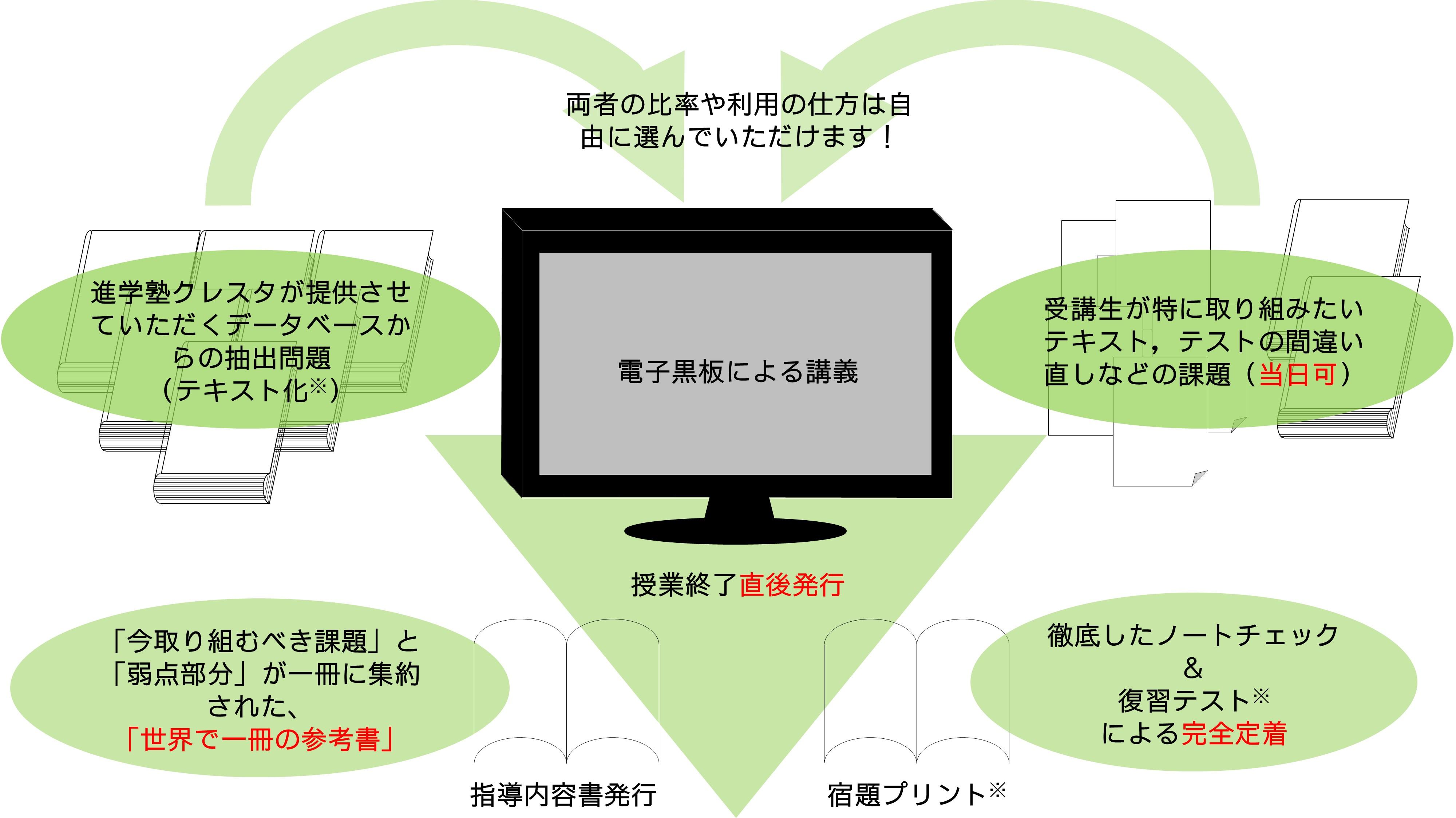 16kobetsu_flowchart